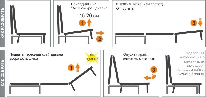 чертеж дивана аккордеон